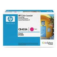HP No.642A Laser Toner Cartridge Magenta Code CB403A
